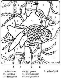 Раскраски рыбка