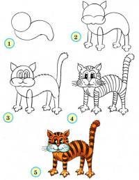 Нарисовать поэтапно животных кот