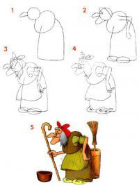 Нарисовать поэтапно бабу ягу со ступой