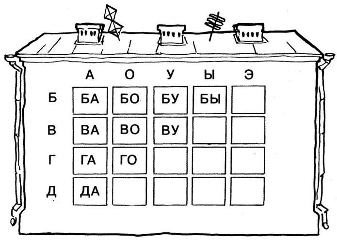 Раскраски слоги, допиши слоги на б, в, г, д