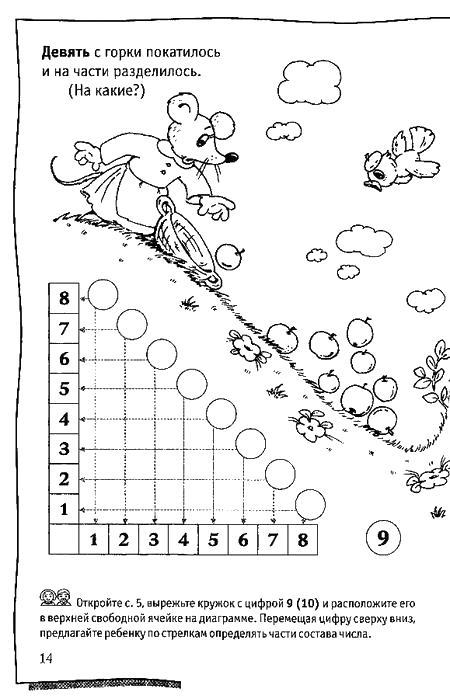 Раскраски счет, задачи по математике