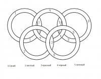 Раскраски по цветам, олимпийские кольца
