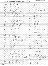 Приложение как правильно писать буквы
