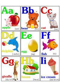 Карточки алфавит английский от а до i, со словами и картинками