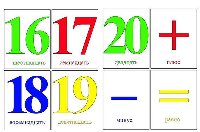 Карточки цифры и знаки