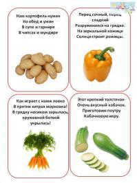 Картофель, перец, морковь