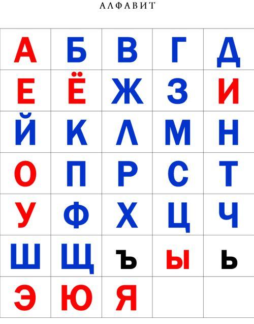 Карточки алфавит