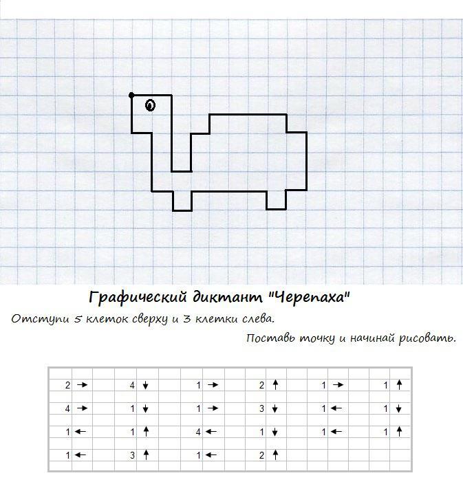 Графический диктант вежливый ослик