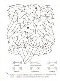 Математические раскраски для 1 класса, попугаи