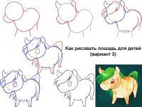 Как нарисовать для детей пони поэтапно