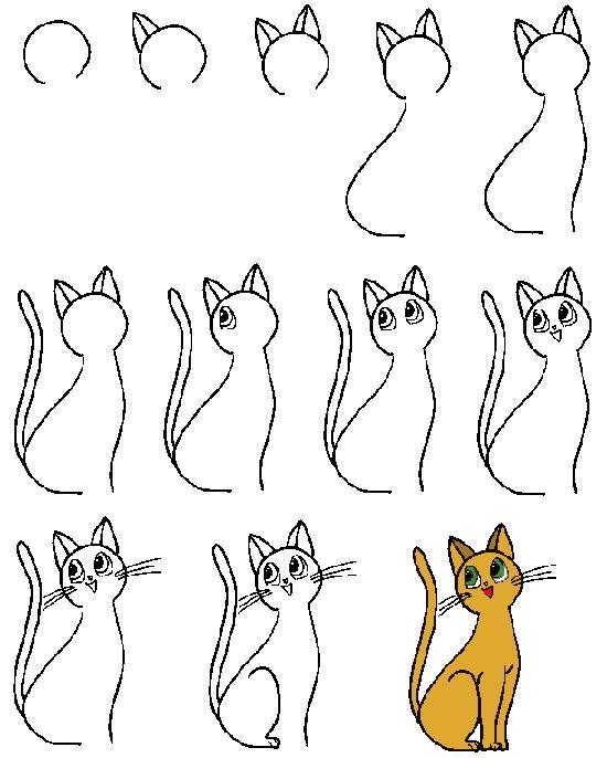 Как нарисовать для детей кошку поэтапно
