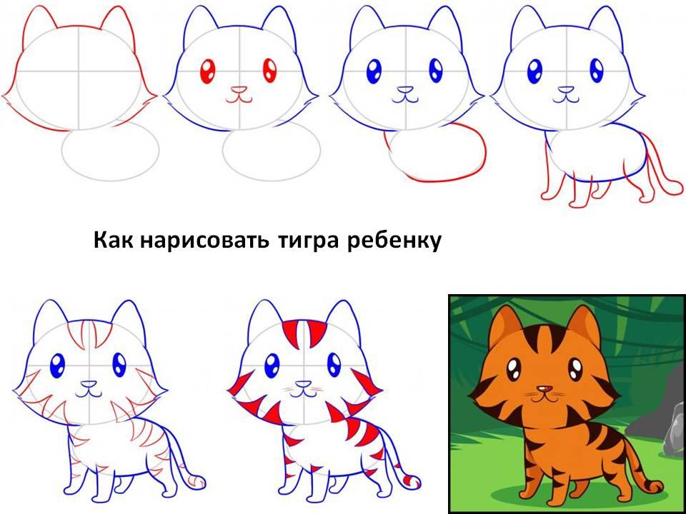 Как нарисовать для детей тигра поэтапно