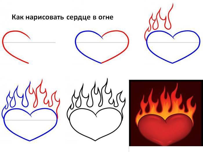 Нарисовать поэтапно сердце в огне