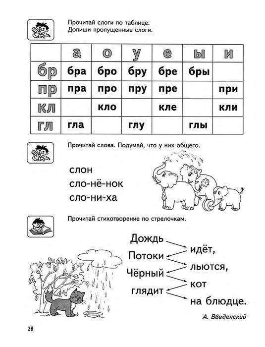Раскраски учимся читать, прочитай слоги по таблице