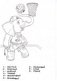 Раскраски счет, слон баскетболист, сосчитай точки и раскрась