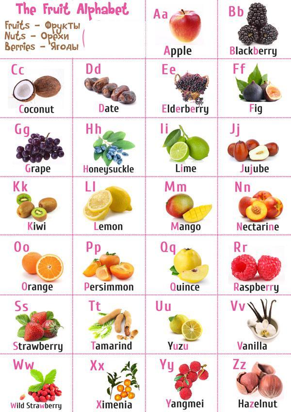 Карточки алфавит английский, фрукты, орехи, ягоды