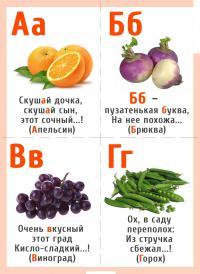 Буквы а, б, в, г