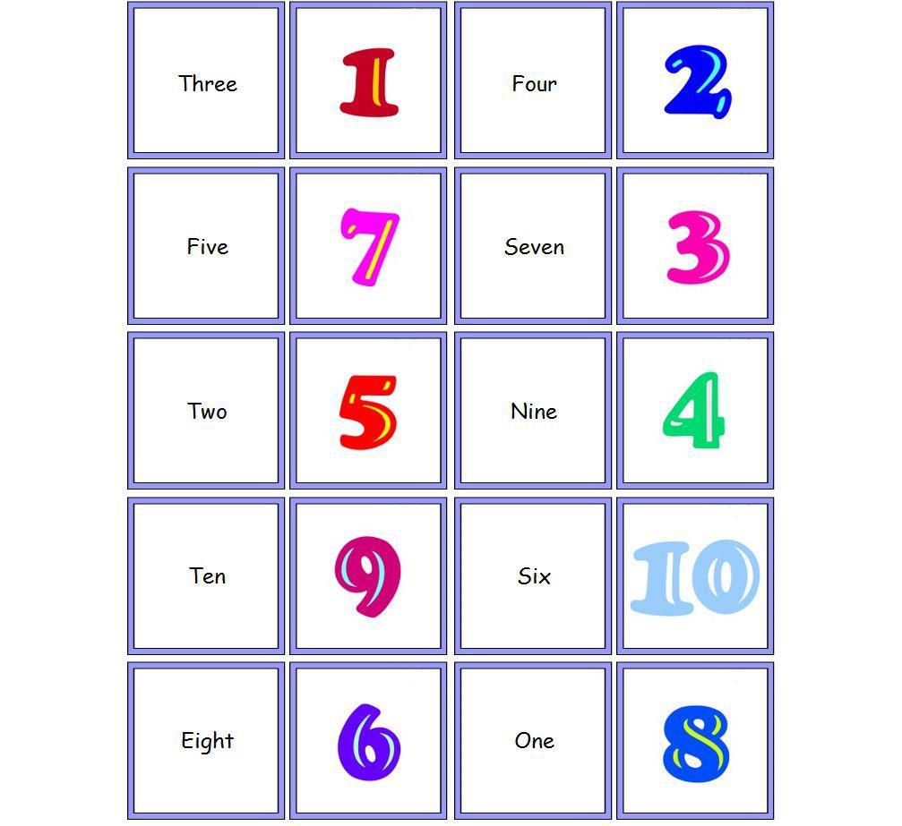 Карточки цифры от 1 до 9 на английском