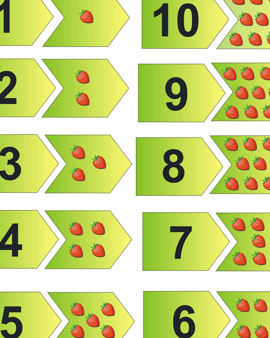 Карточки цифры от 1 до 10